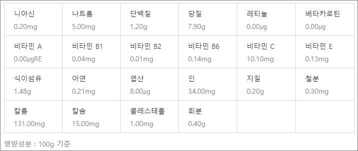 천문동 영양 성분